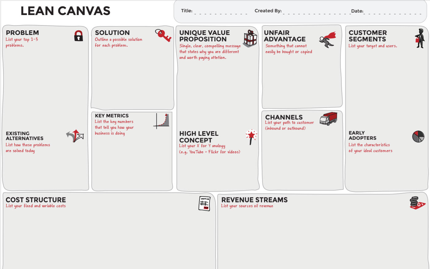 Lean Canvas Examples Create Your Lean Hypotheses in [30 Mins Flat]