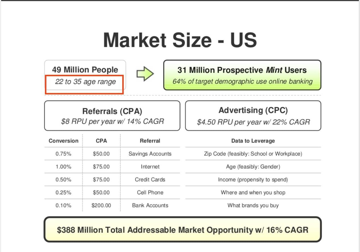 Mint.com Demographic market segmentation example
