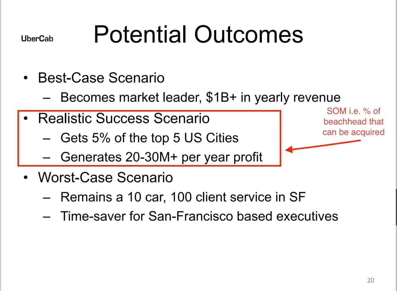 Uber Serviceable obtainable market
